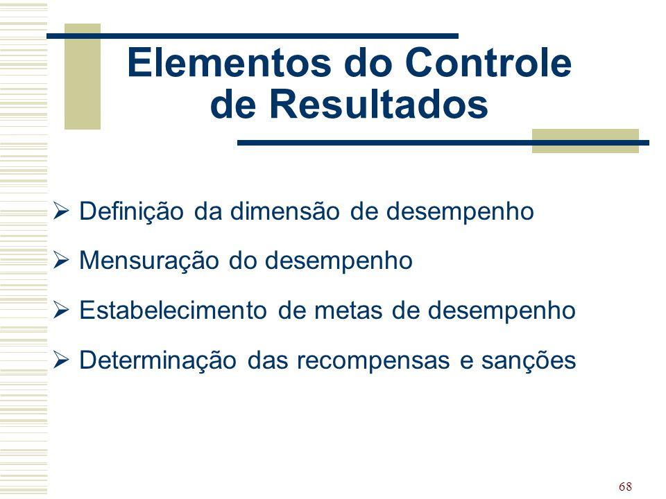 Elementos do Controle de Resultados