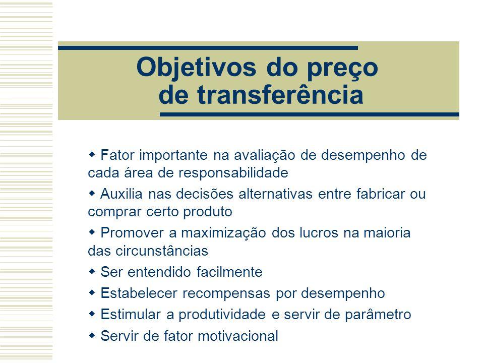 Objetivos do preço de transferência