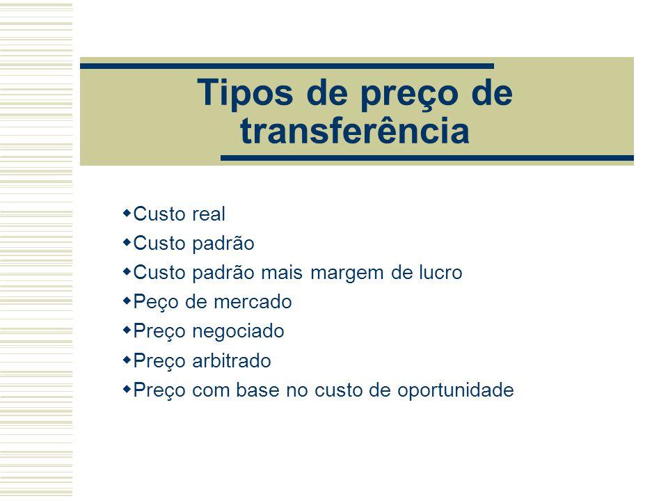 Tipos de preço de transferência