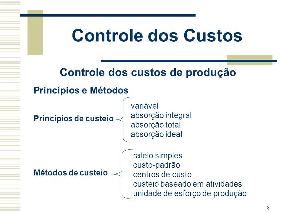 Controle dos custos de produção