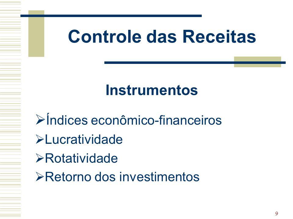 Controle das Receitas Instrumentos Índices econômico-financeiros