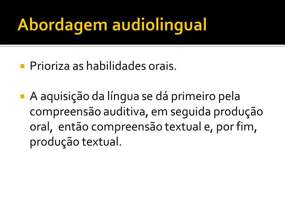 Abordagem audiolingual