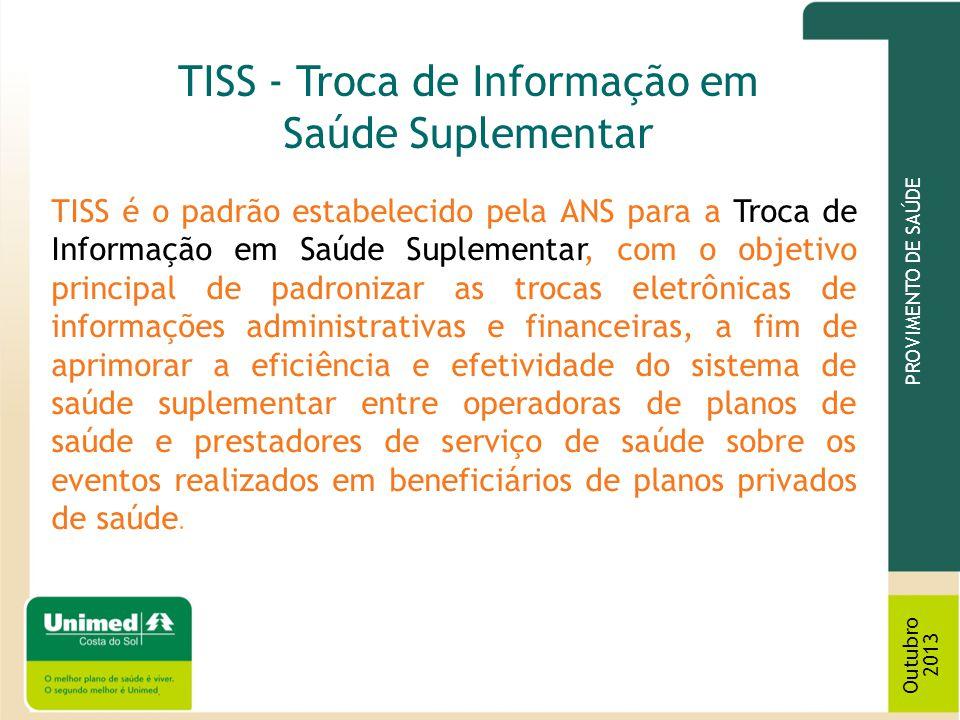 TISS - Troca de Informação em Saúde Suplementar