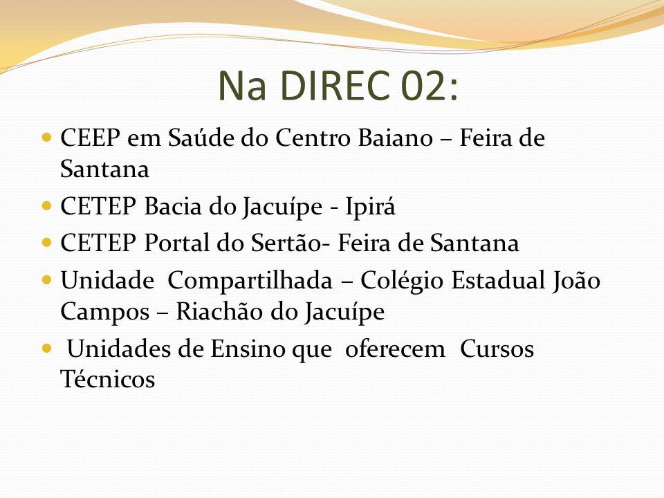 Na DIREC 02: CEEP em Saúde do Centro Baiano – Feira de Santana