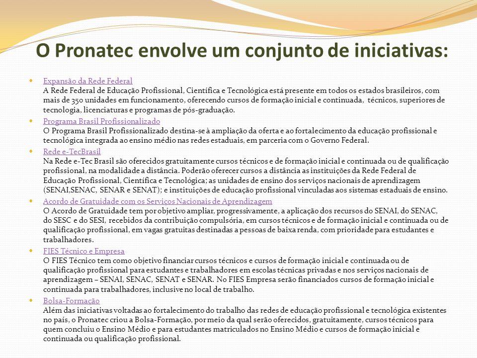 O Pronatec envolve um conjunto de iniciativas: