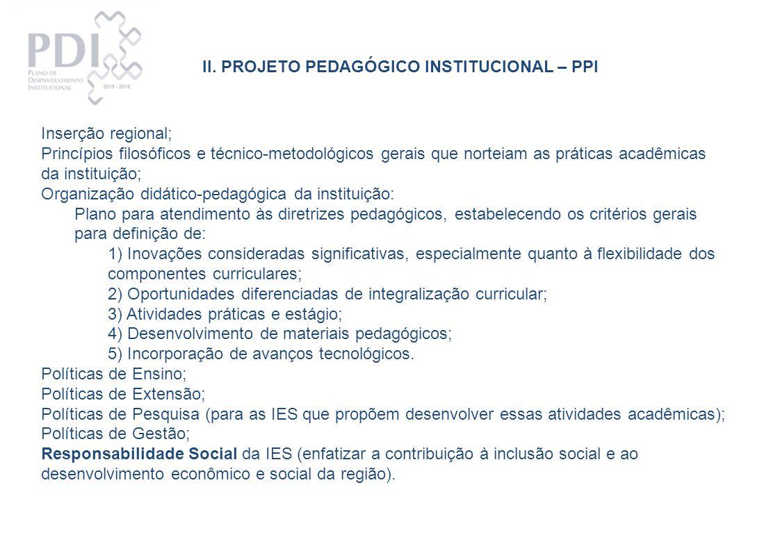 II. PROJETO PEDAGÓGICO INSTITUCIONAL – PPI