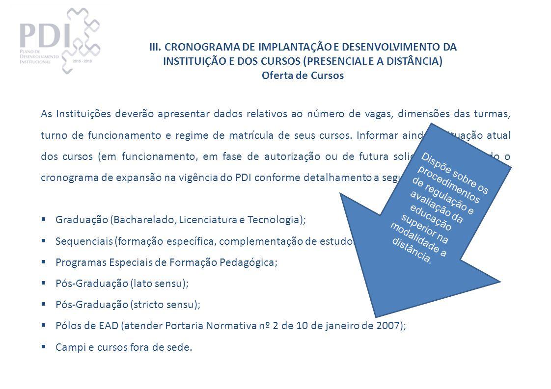 Graduação (Bacharelado, Licenciatura e Tecnologia);