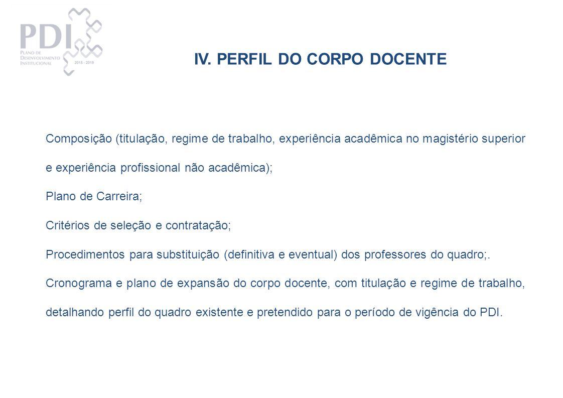 IV. PERFIL DO CORPO DOCENTE