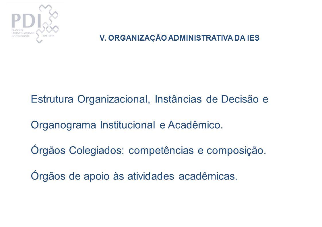 Órgãos Colegiados: competências e composição.