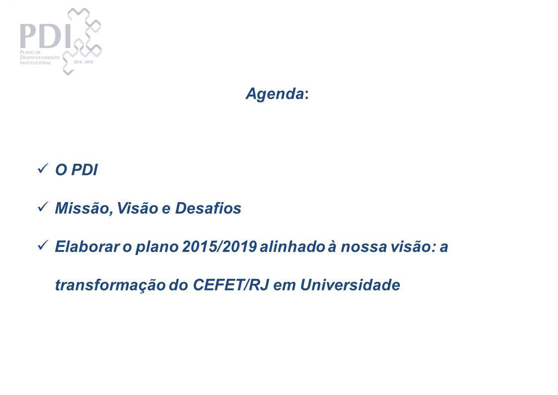 Agenda: O PDI. Missão, Visão e Desafios.