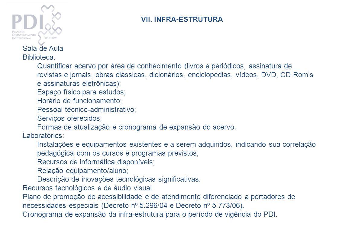 VII. INFRA-ESTRUTURA Sala de Aula. Biblioteca: