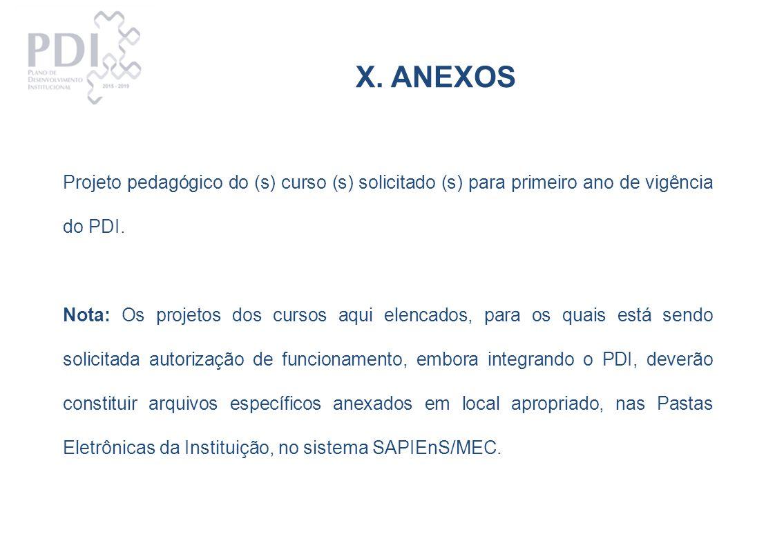 X. ANEXOS Projeto pedagógico do (s) curso (s) solicitado (s) para primeiro ano de vigência do PDI.