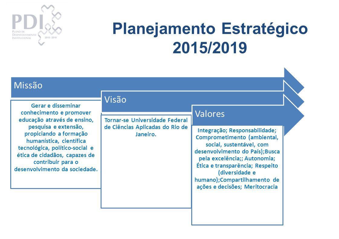 Planejamento Estratégico 2015/2019