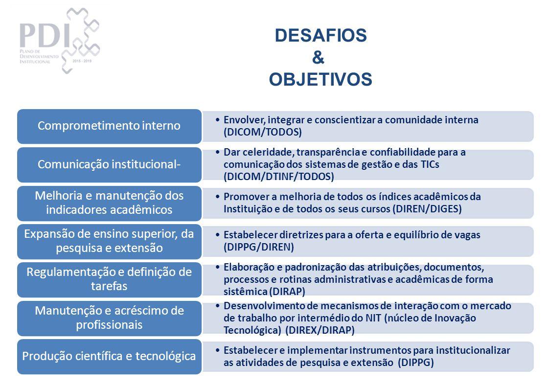 DESAFIOS & OBJETIVOS Comprometimento interno