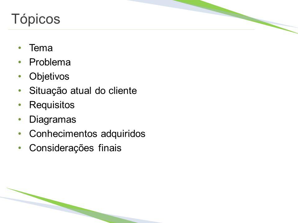 Tópicos Tema Problema Objetivos Situação atual do cliente Requisitos