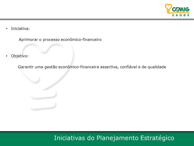 Iniciativas do Planejamento Estratégico