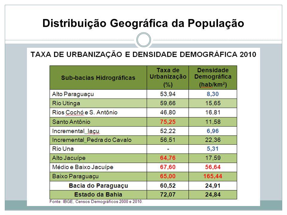 Distribuição Geográfica da População