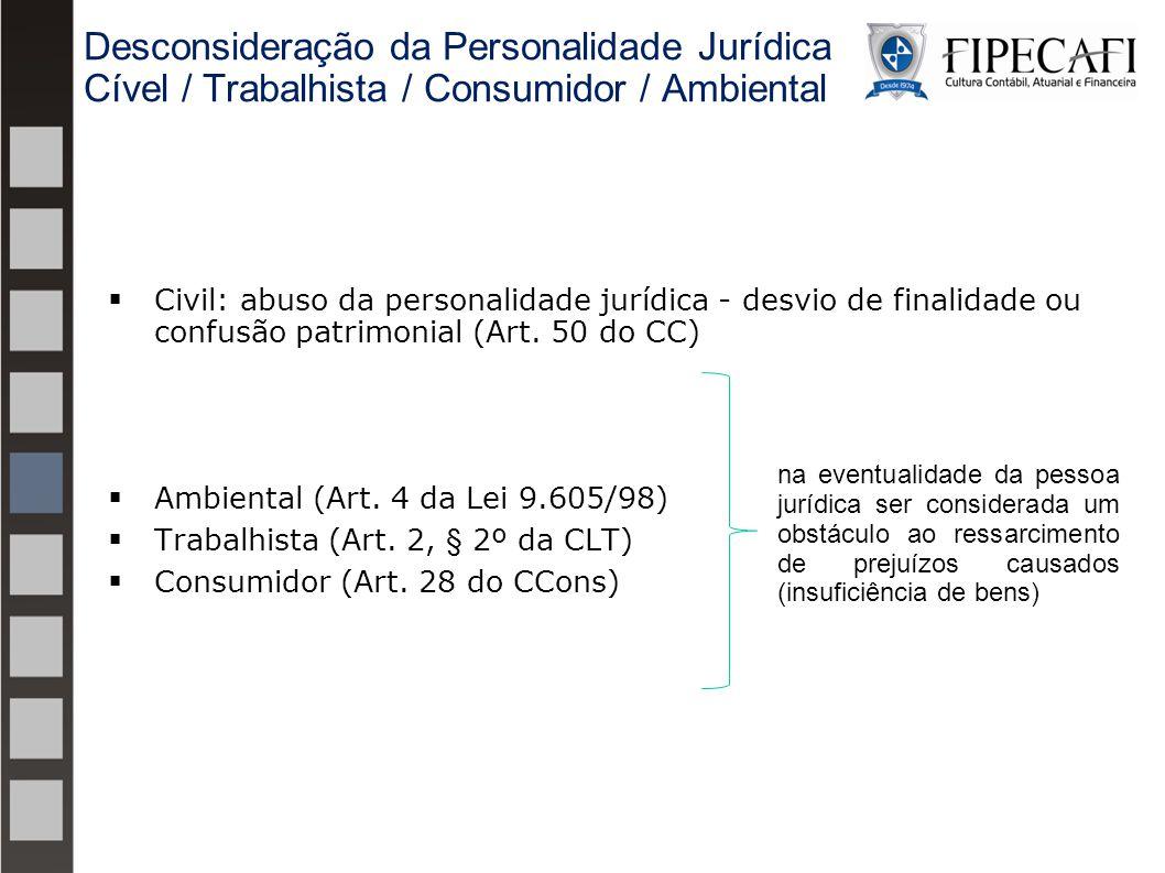 Desconsideração da Personalidade Jurídica Cível / Trabalhista / Consumidor / Ambiental