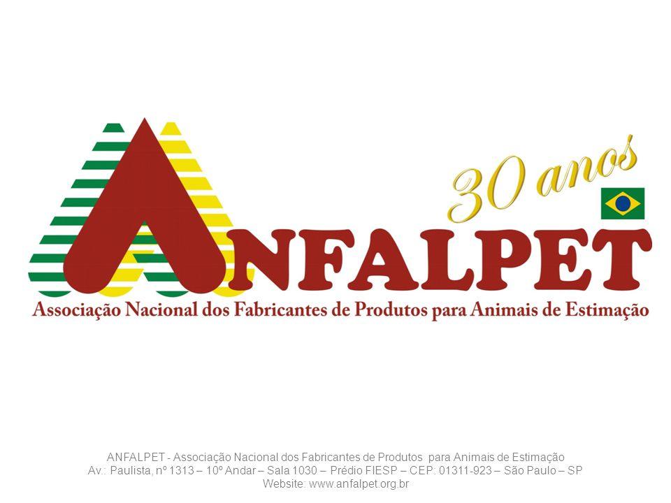 Website: www.anfalpet.org.br