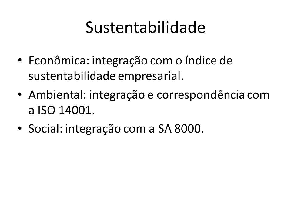 Sustentabilidade Econômica: integração com o índice de sustentabilidade empresarial. Ambiental: integração e correspondência com a ISO 14001.