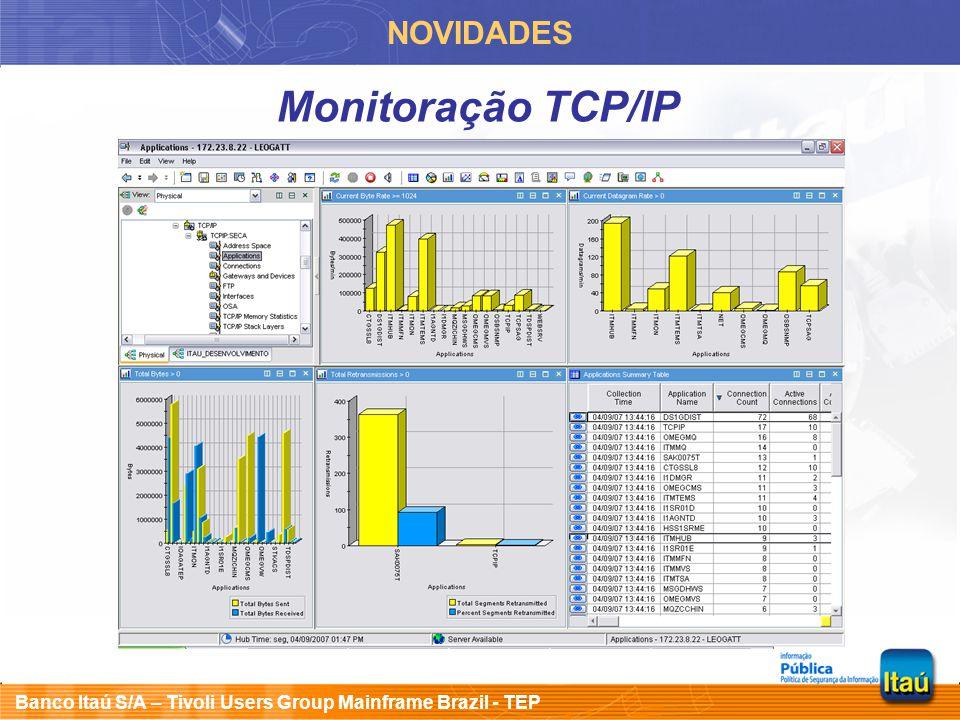 NOVIDADES Monitoração TCP/IP