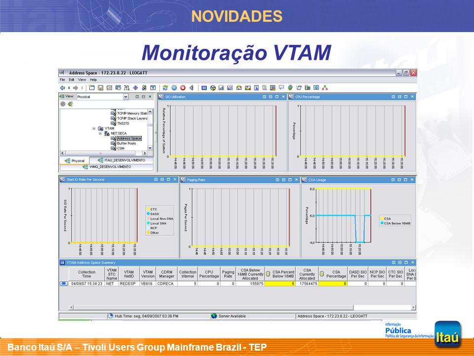NOVIDADES Monitoração VTAM