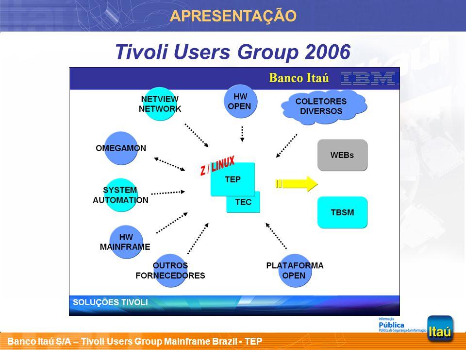 APRESENTAÇÃO Tivoli Users Group 2006