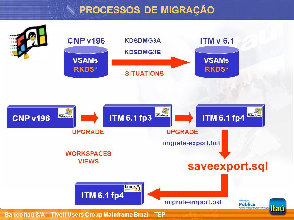 saveexport.sql PROCESSOS DE MIGRAÇÃO CNP v196 ITM v 6.1 CNP v196