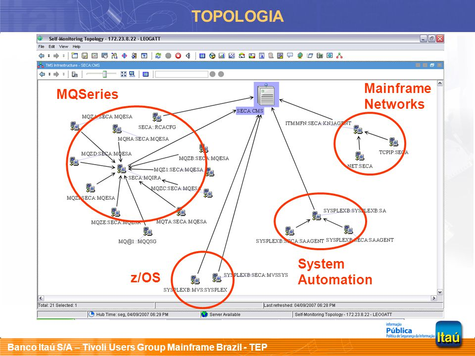 TOPOLOGIA Mainframe Networks MQSeries System Automation z/OS