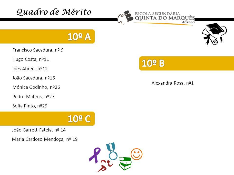     10º A 10º B 10º C Quadro de Mérito Francisco Sacadura, nº 9