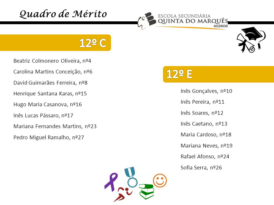     12º C 12º E Quadro de Mérito Beatriz Colmonero Oliveira, nº4
