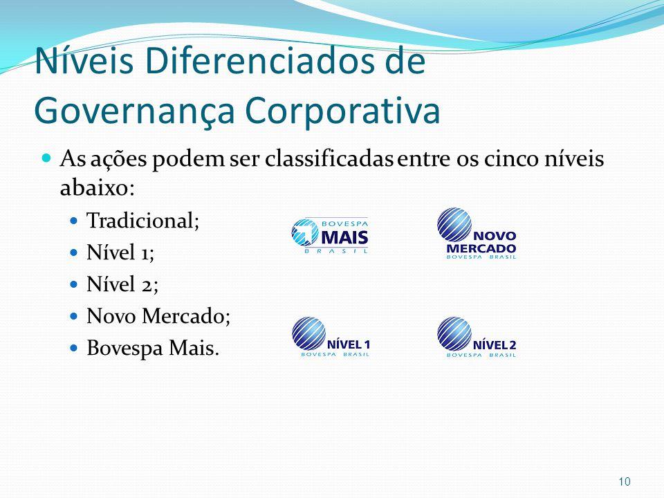 Níveis Diferenciados de Governança Corporativa