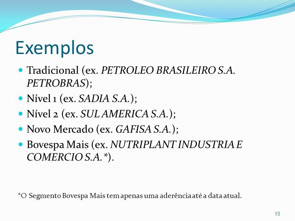 Exemplos Tradicional (ex. PETROLEO BRASILEIRO S.A. PETROBRAS);