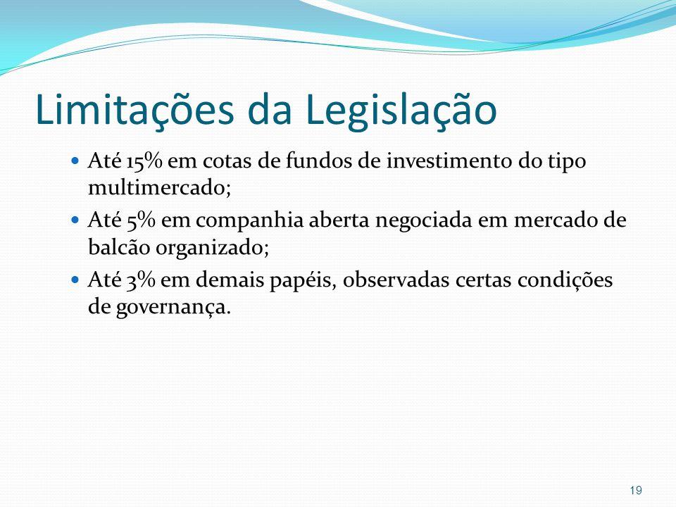 Limitações da Legislação