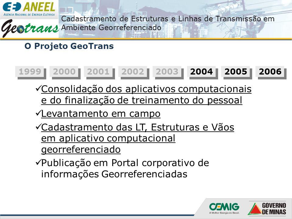 Publicação em Portal corporativo de informações Georreferenciadas