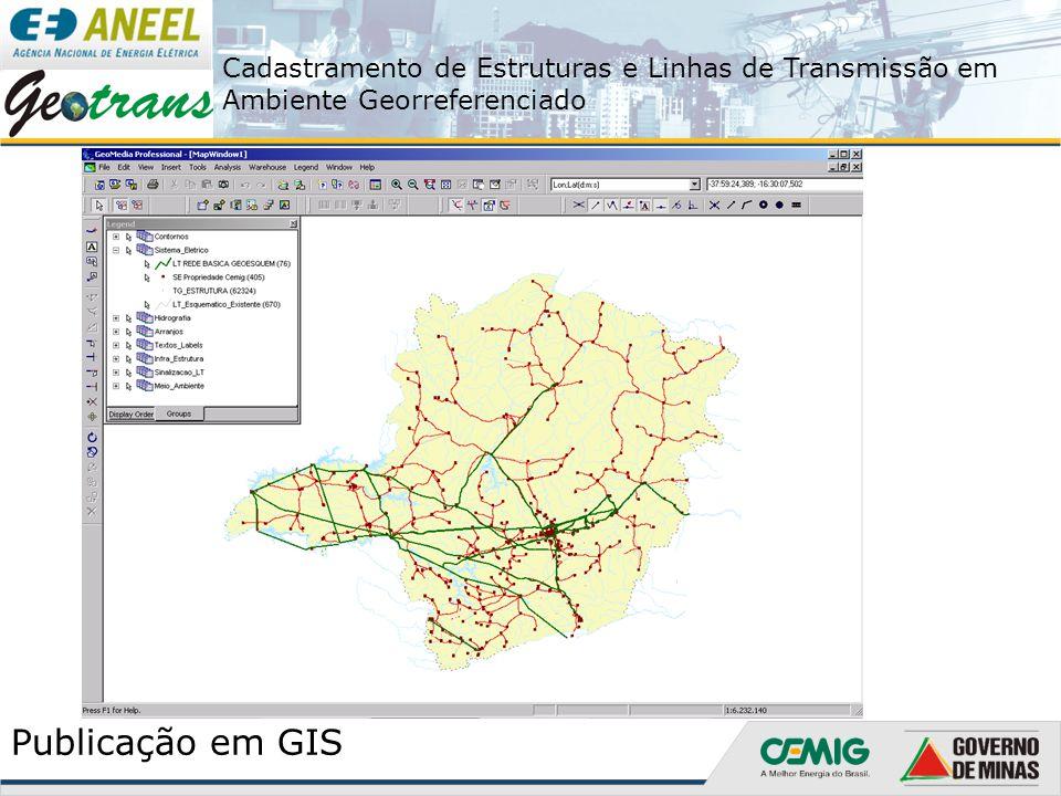 Publicação em GIS