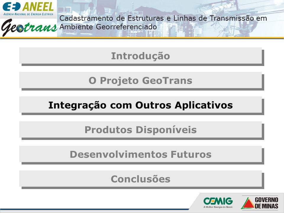 Integração com Outros Aplicativos Desenvolvimentos Futuros