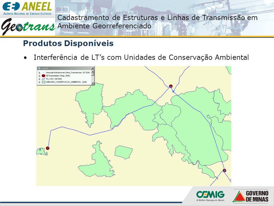 Produtos Disponíveis Interferência de LT's com Unidades de Conservação Ambiental