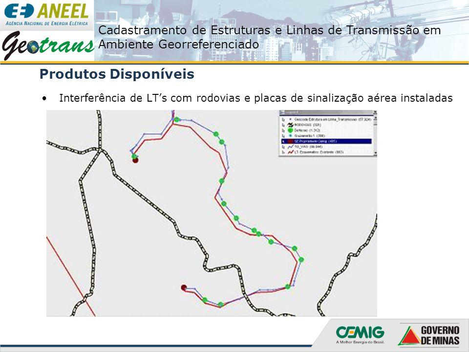 Produtos Disponíveis Interferência de LT's com rodovias e placas de sinalização aérea instaladas