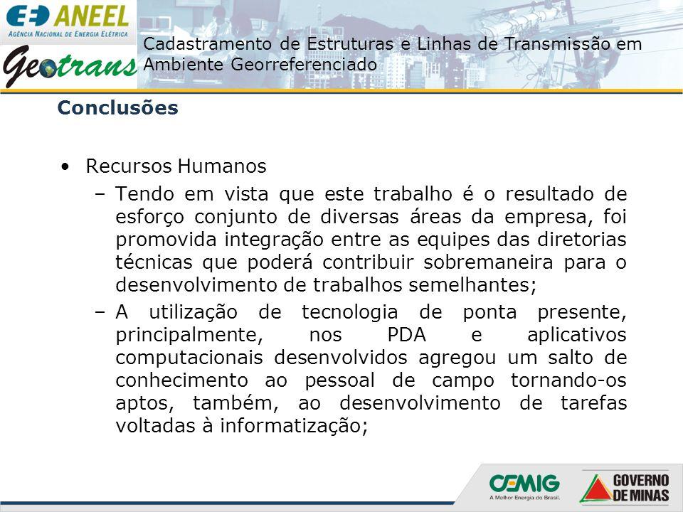 Conclusões Recursos Humanos.
