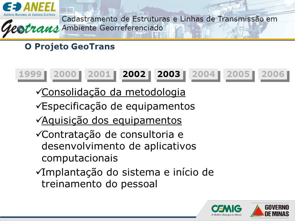 Consolidação da metodologia Especificação de equipamentos