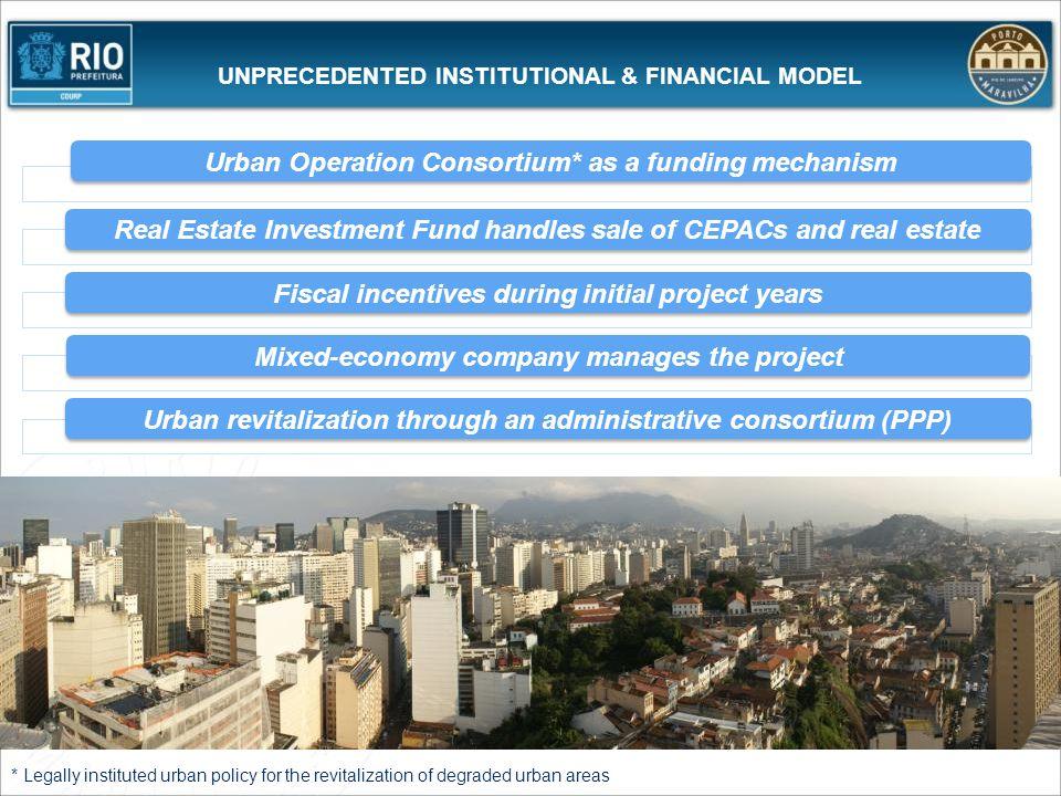 UNPRECEDENTED INSTITUTIONAL & FINANCIAL MODEL