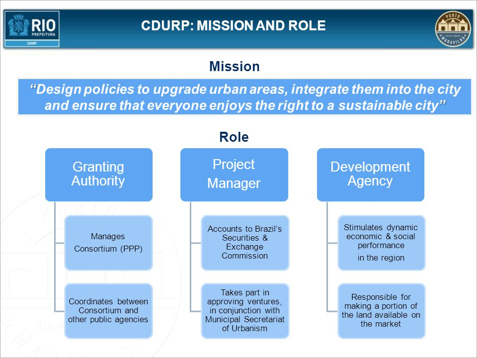 CDURP: MISSION AND ROLE
