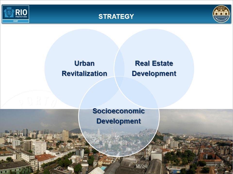 Urban Revitalization Socioeconomic Development Real Estate