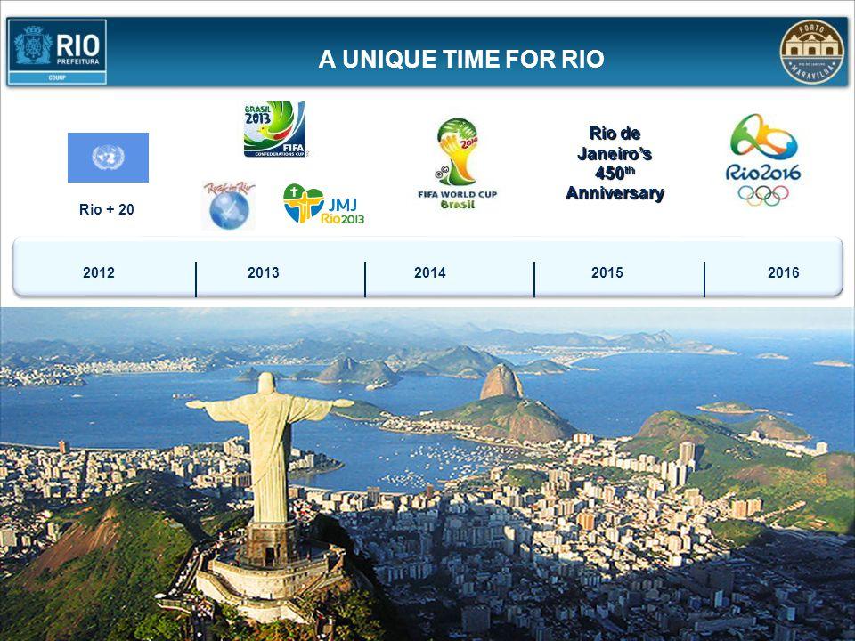 Rio de Janeiro's 450th Anniversary