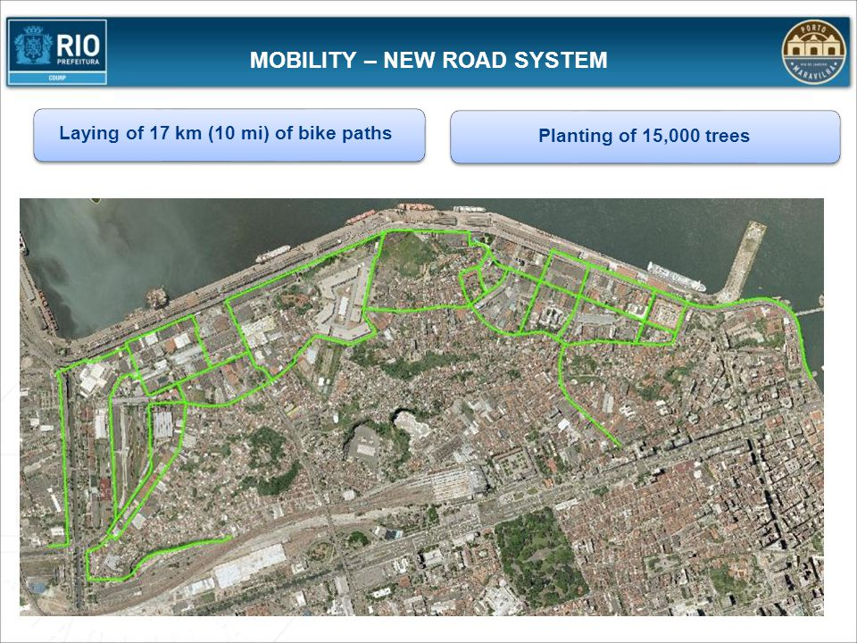 Laying of 17 km (10 mi) of bike paths