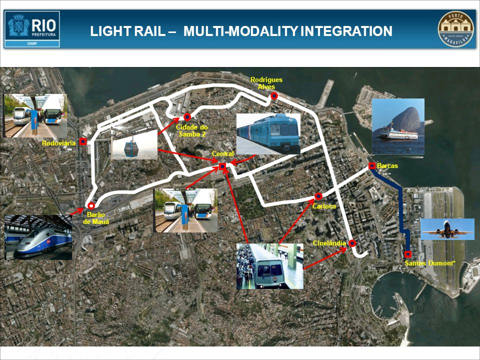 LIGHT RAIL – MULTI-MODALITY INTEGRATION