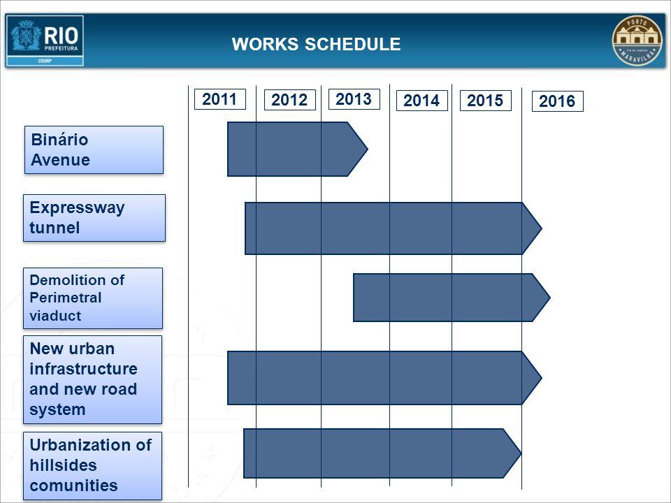 WORKS SCHEDULE 2011 2012 2013 2014 2015 2016 Binário Avenue Expressway