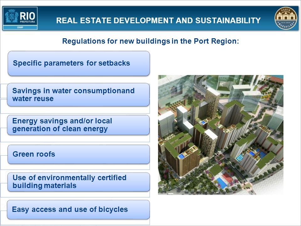REAL ESTATE DEVELOPMENT AND SUSTAINABILITY