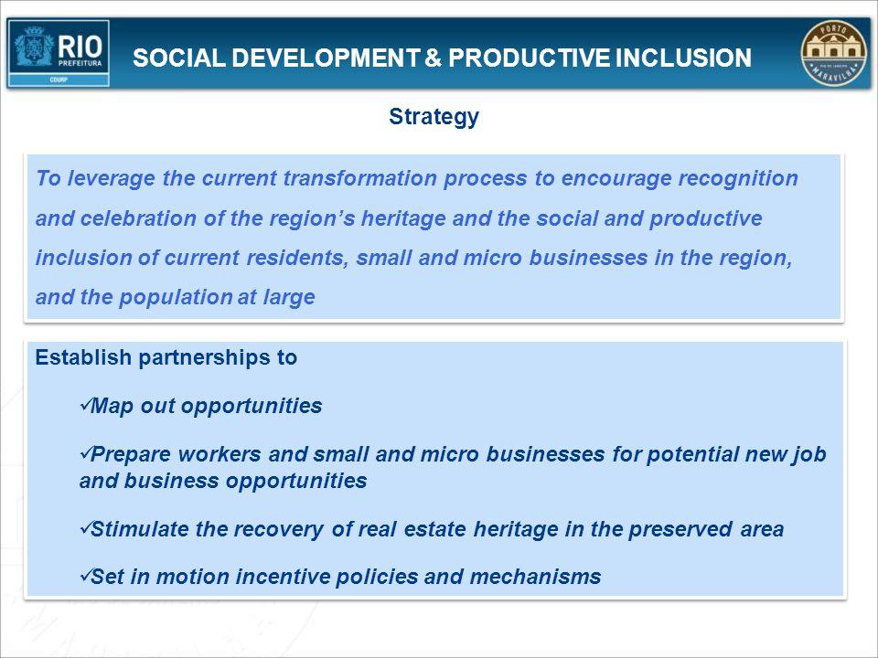 SOCIAL DEVELOPMENT & PRODUCTIVE INCLUSION